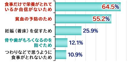q5_graf